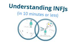Understanding your INFJ